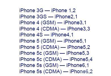Выбор прошивки для iPhone