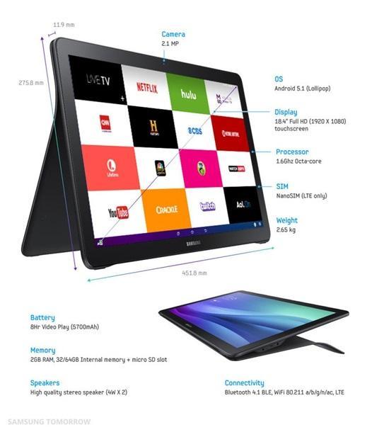 Новинки от Samsung
