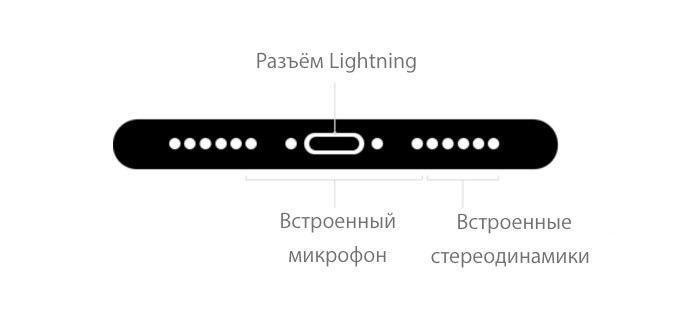 Разборка iphone 7