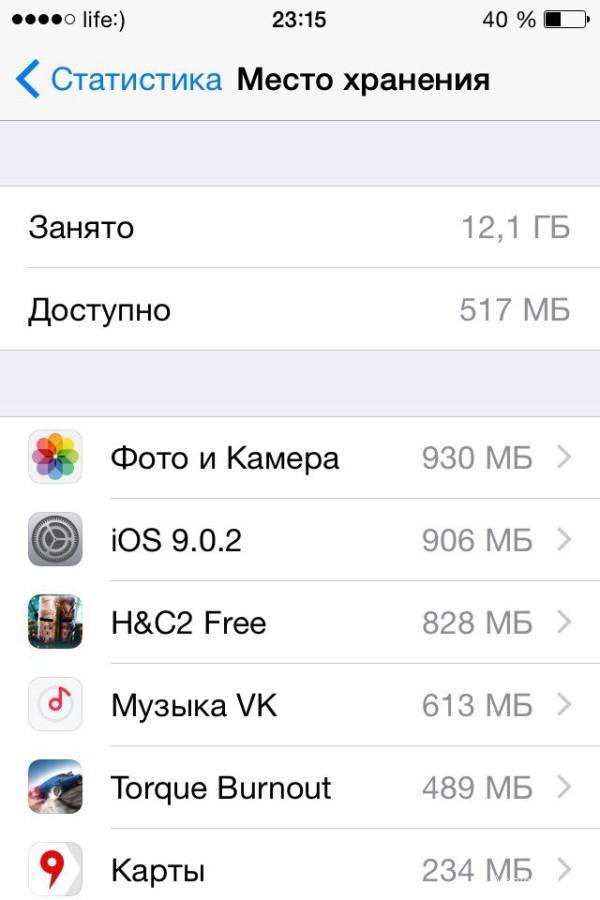 как посмотреть сколько занимает программа в iphone